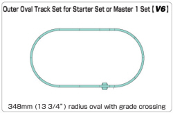20-865 - KATO Uni Track - N Gauge - V6 Outer Oval Variation Pack