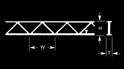 Plastruct - Open Web Truss Sections